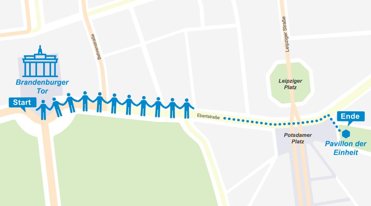 Routenverlauf der Menschenkette des Friedens